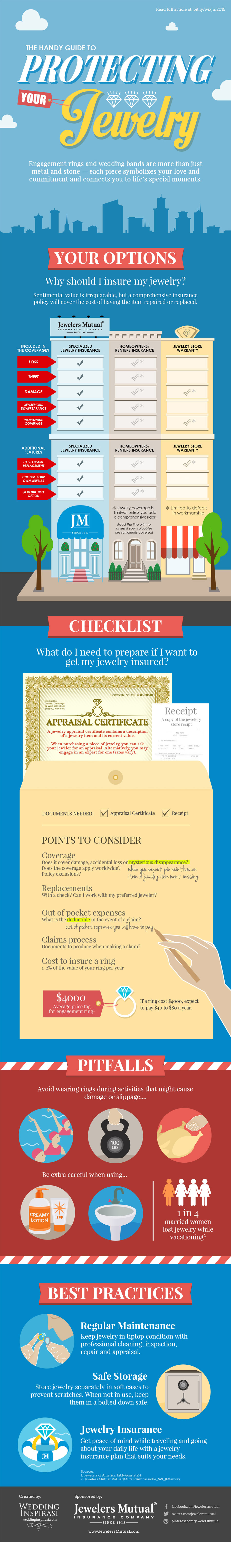 Jewelers Mutual Insurance Company Jewelry Infographics Enement Ring Wedding Band Guide